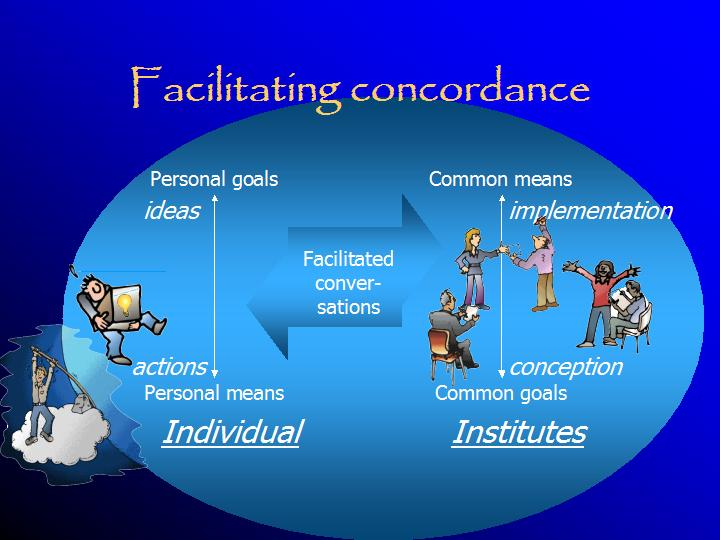 Picture of facilitating conversations